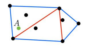 カラテオドリの定理