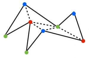 美術館の三角形分割