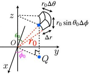 三次元極座標の微小体積