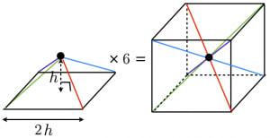 四角錐の体積