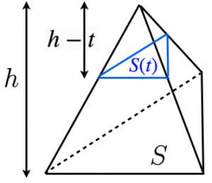 錐体の体積と積分