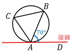 接弦定理の例題