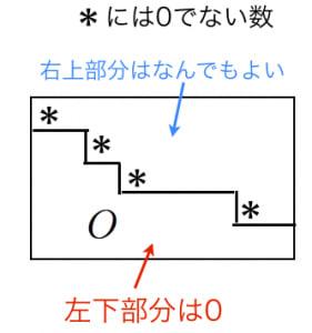 行列の階段形