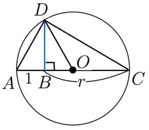 平方根の作図2