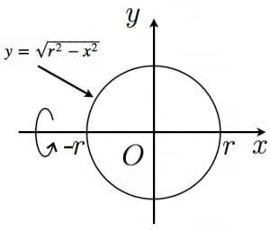 球の体積の証明