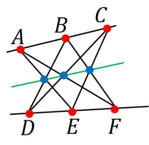 パップスの定理