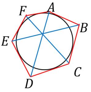 ブリアンションの定理