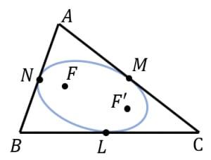Mardenの定理
