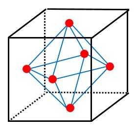 正六面体と正八面体の双対性