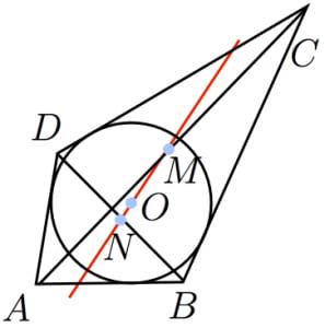 ニュートンの定理