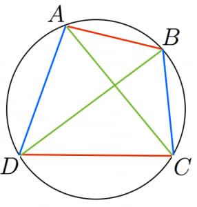 トレミーの定理