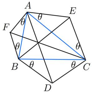 キエペルトの定理