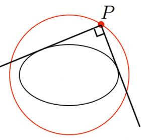 二次曲線の準円