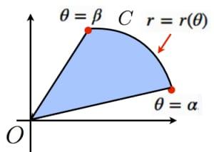 極方程式と面積
