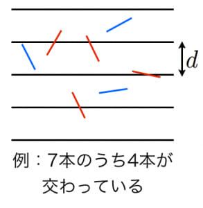 ビュフォンの針