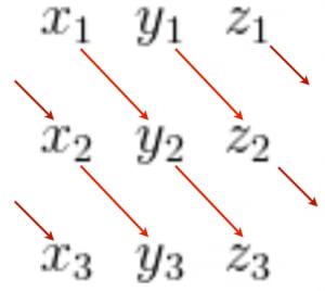 サラスの公式1