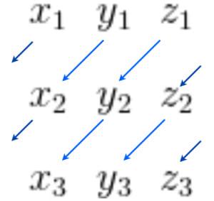 サラスの公式2