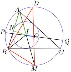 オイラーの定理の証明