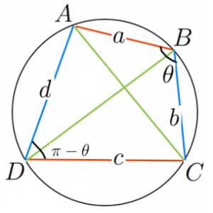 トレミーの定理の証明