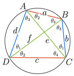 トレミーの定理の証明2