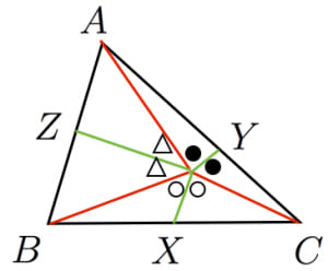 強い幾何不等式