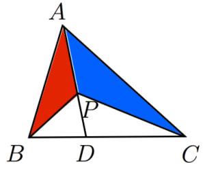 面積比の公式