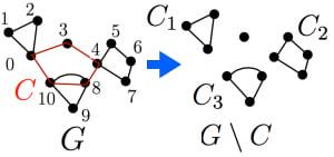 オイラーグラフの証明