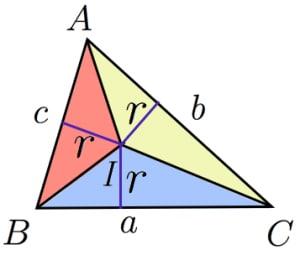 内接球の半径と面積の関係