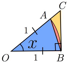sinx/xの極限