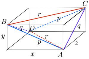 等積四面体の直方体への埋め込み