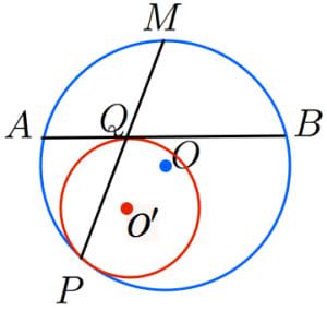 頻出の構図