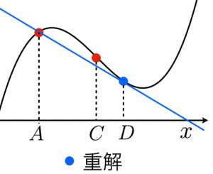 4等分の法則の拡張