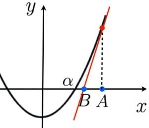 ニュートン法