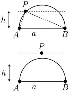 線分の積の最小化