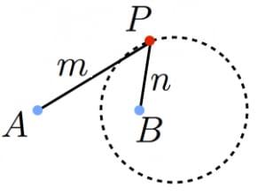 アポロニウスの円