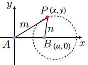 アポロニウスの円の証明
