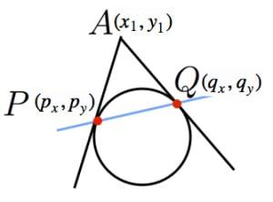 極線の方程式の証明