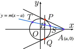 極線と調和点列