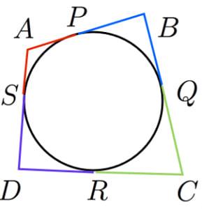 円に外接する四角形の性質