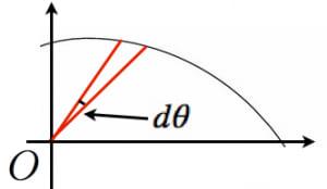 面積公式の説明