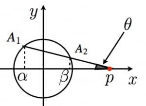 方べきの定理の証明