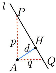 点と直線の距離公式の証明2