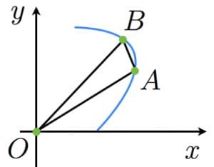 ガウスグリーンの定理の証明
