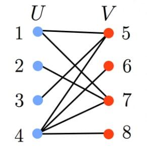 ホールの定理