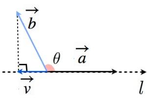 正射影ベクトルの公式の証明