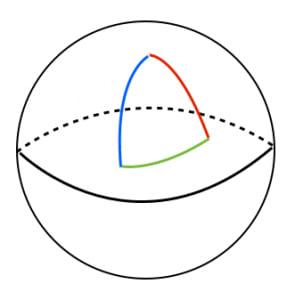 球面上の三角形