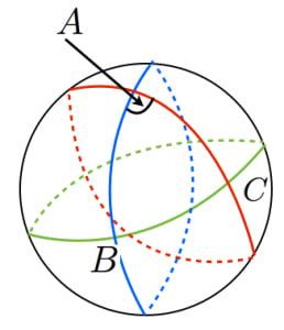 球面三角形の面積の導出