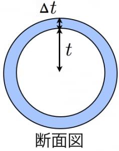 球の表面積の証明2