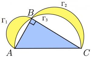 ヒポクラテスの定理