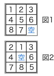 8パズルの状態